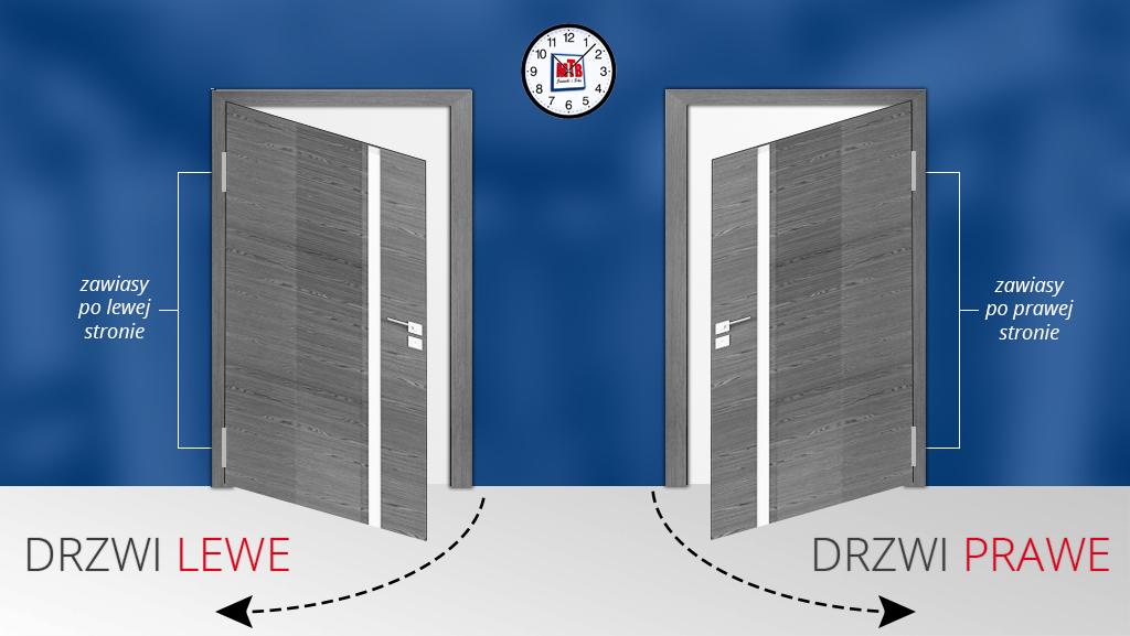 jak-odróżnić-drzwi-lewe-od-prawych